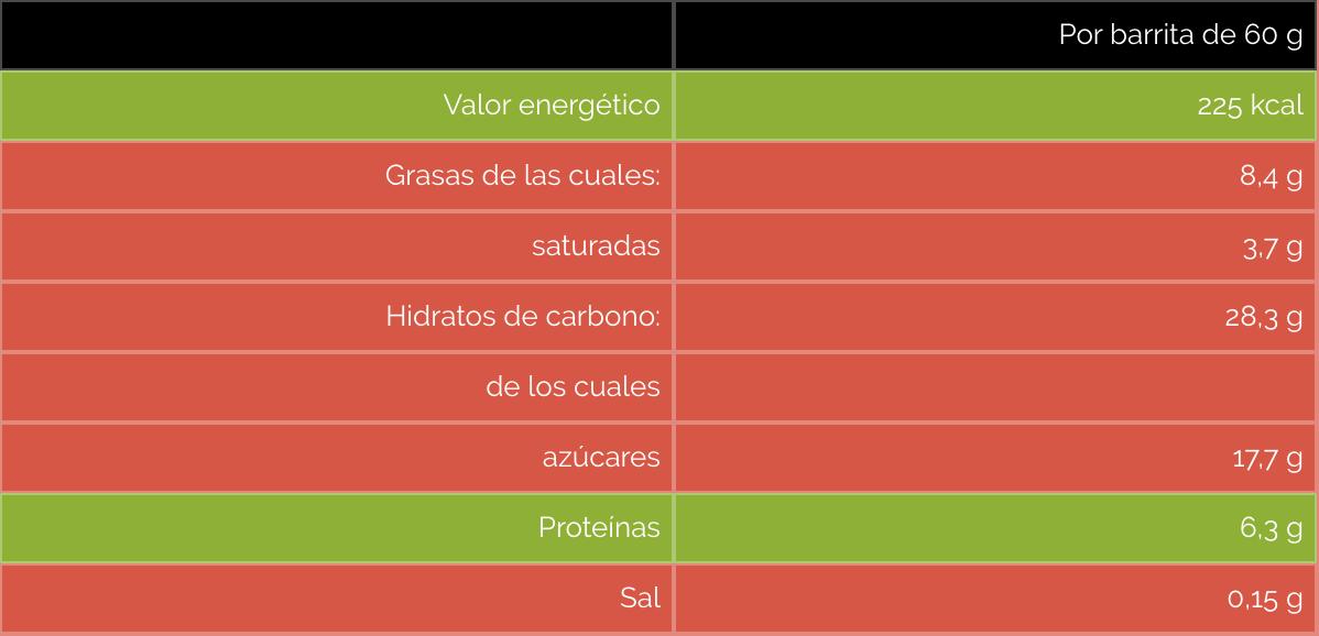 Valor Nutricional Crown Energy Bar
