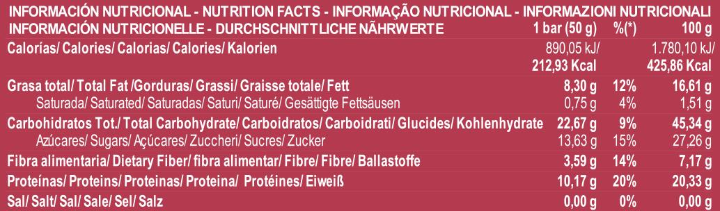 Valor Nutricional Paleobull Barrita Energetica - Cacao y Reishi