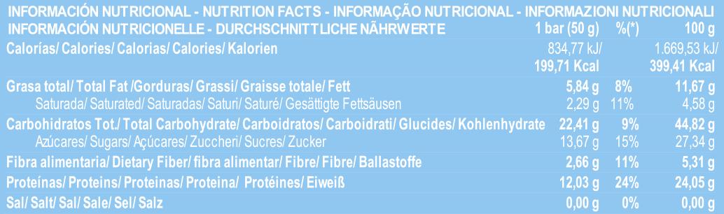 Valor Nutricional Paleobull Barrita Energetica - Coco y Maca