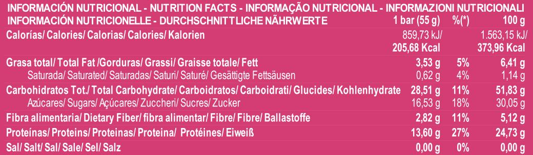 Valor Nutricional Paleobull Barrita Energetica - Frutos rojos
