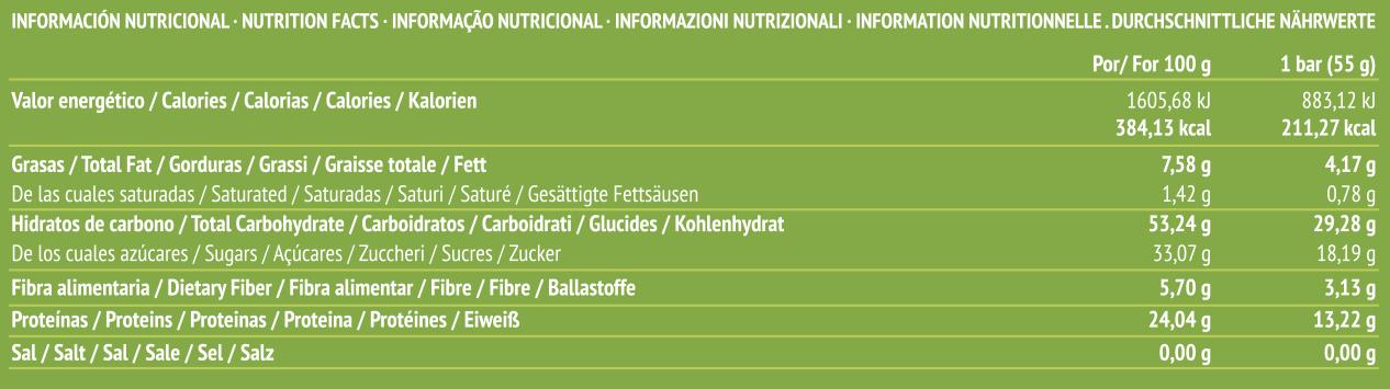 Valor Nutricional Paleobull Barrita Energetica - Manzana