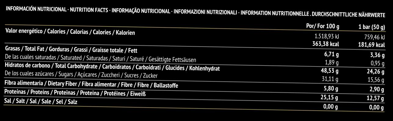 Valor Nutricional Paleobull Barrita Energetica - Melocotón