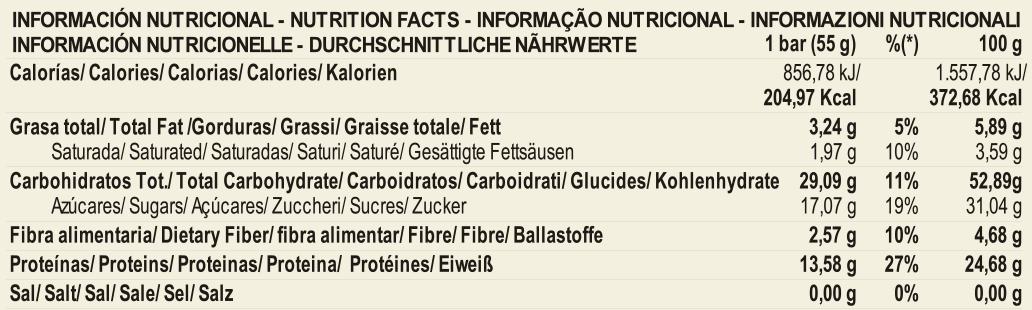 Valor Nutricional Paleobull Barrita Energetica - Piña Colada