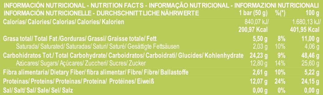 Valor Nutricional Paleobull Barrita Energetica - Plátano