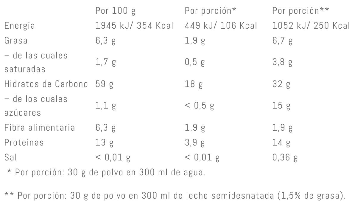 Valor Nutricional Weider Harina de Avena - Brownie
