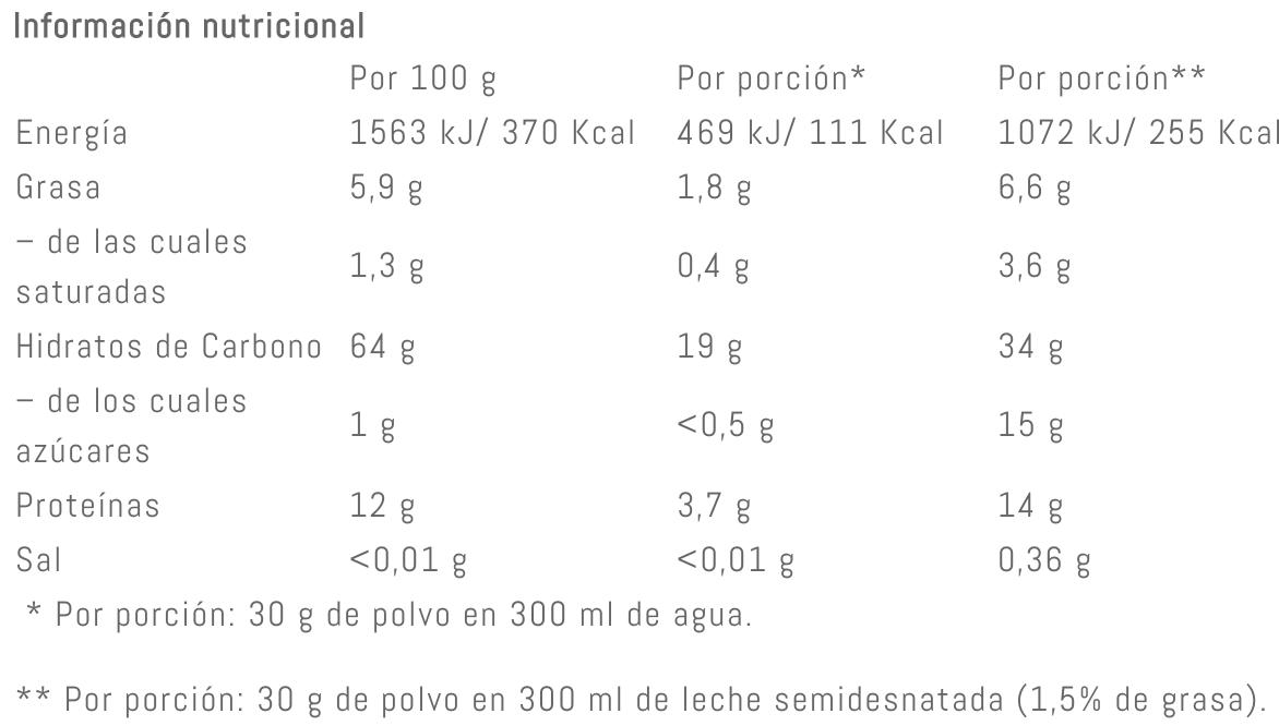 Valor Nutricional Weider Harina de Avena - Cookies