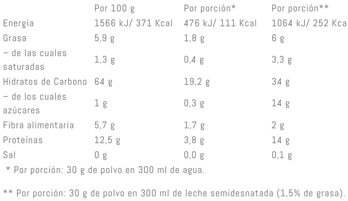 Valor Nutricional Weider Harina de Avena - Neutro