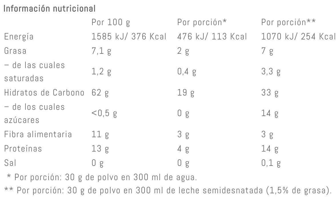 Valor Nutricional Weider Harina de Avena - Tarta de Fresa