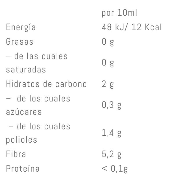 Valor nutricional Weider Fruit & Fiber Syrup