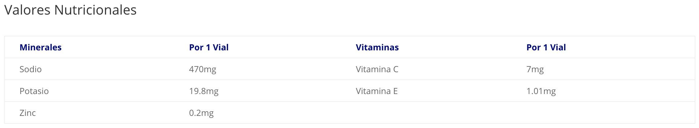 SCIENTIFFIC NUTRITION NO CRAMP - ELIMINA CALAMBRES